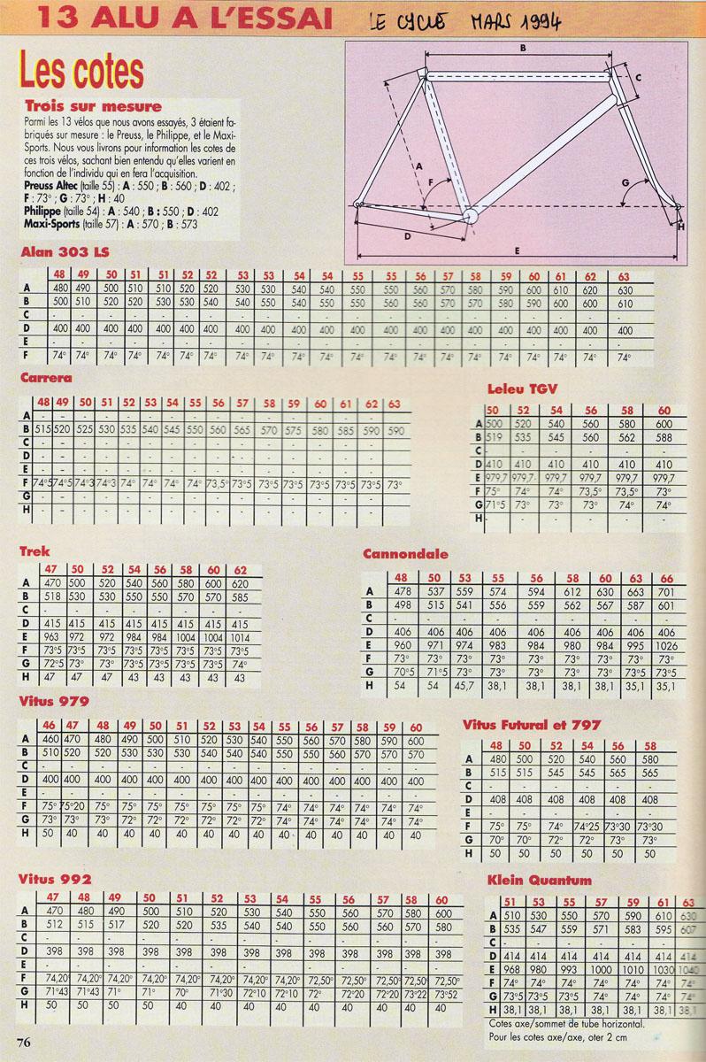 Le Cycle Mars 1994
