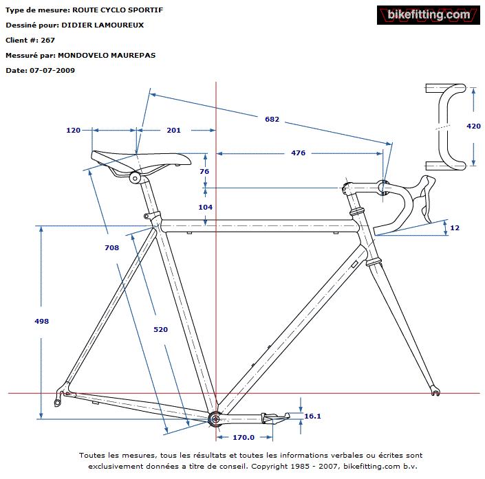 douleurs aux trap zes ergonomie pratique cycliste forum artisans du cycle. Black Bedroom Furniture Sets. Home Design Ideas